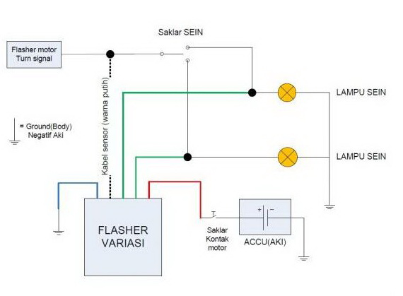 Wiring Diagram Satria Fu  U2013 Site Title