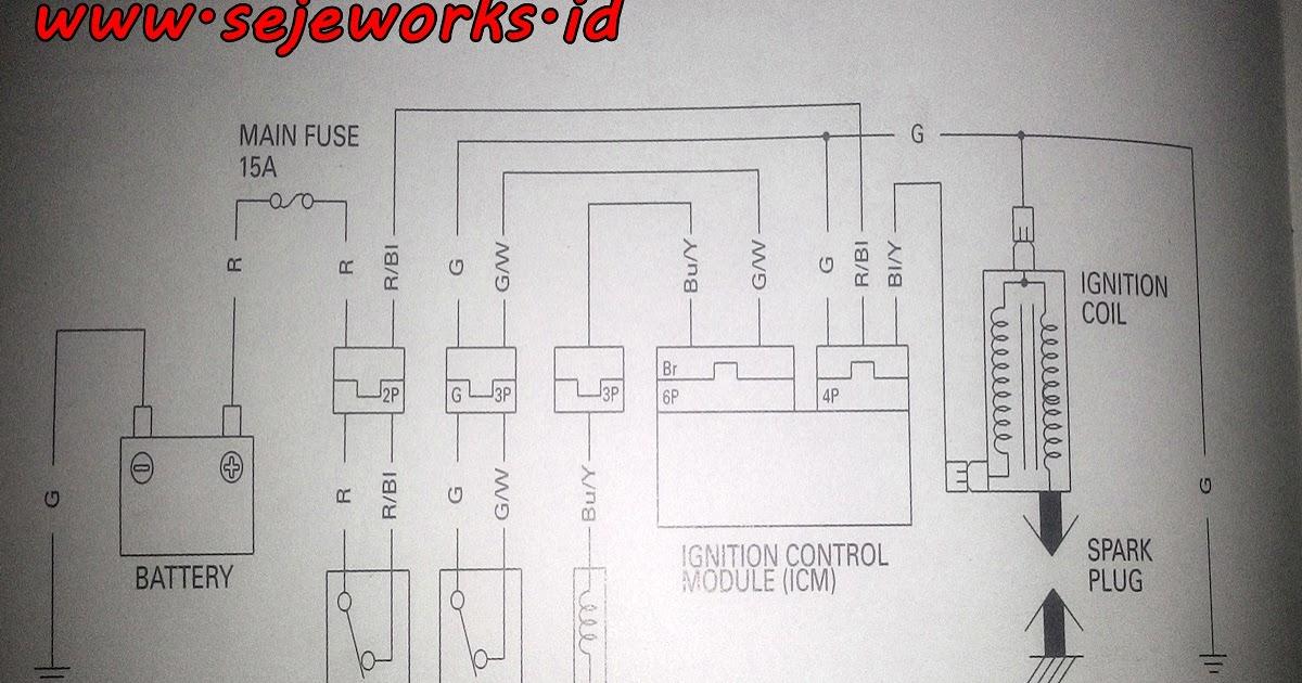 Wiring Diagram Adalah – Site Title